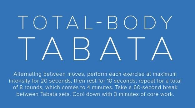 Метод Табата. Интенсивная тренировка для похудения