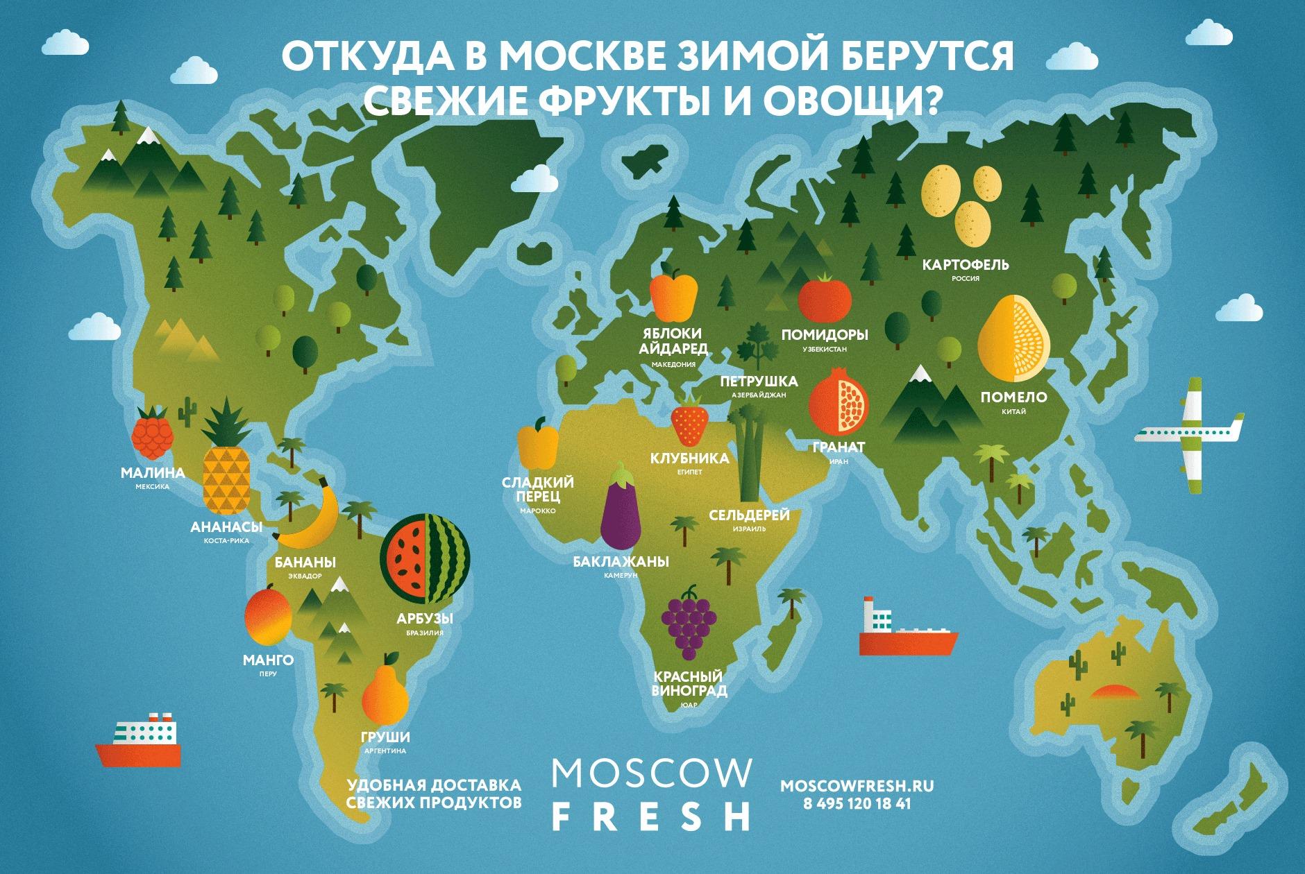 Доставка продуктов MOSCOWFRESH - отзыв