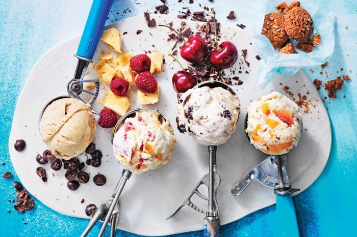 Летние рецепты с мороженым